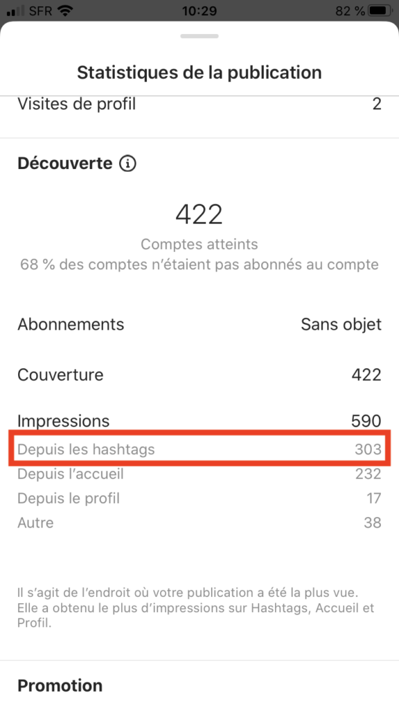Statistiques Hashtags Instagram